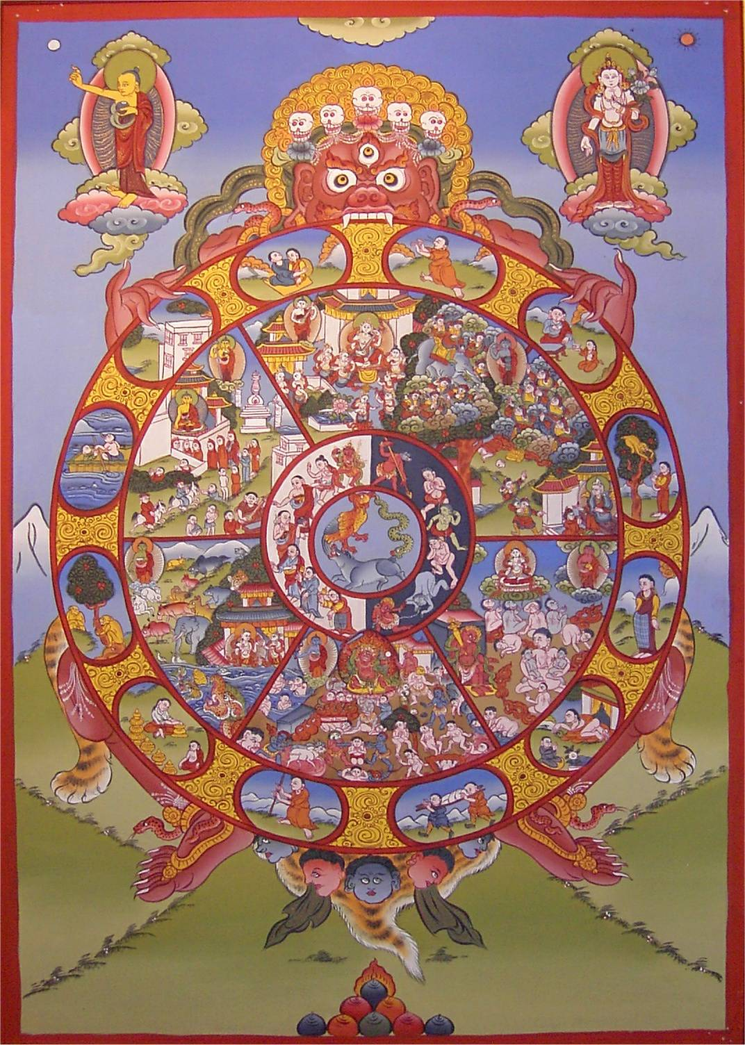 The wheel of life by Explore Tibet