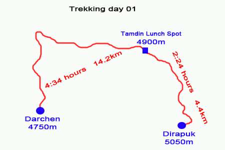Trekking around Mt Kailash